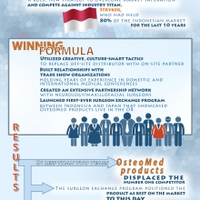Ming_Kwee_Infographic